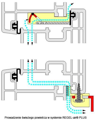 Prowadzenie świeżego powietrza w systemie REGEL-air PLUS